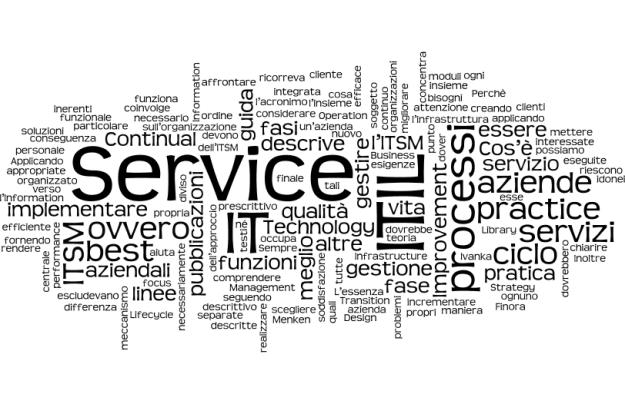 TAG Cloud ITIL e ITSM cosa sono e a cosa servono
