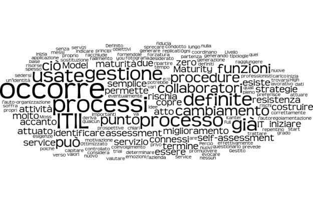 TAG Cloud ITIL fattore umano e resistenza al cambiamento